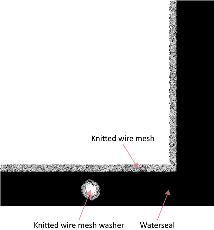 Knitted wire mesh washers are often used in knitted wire mesh gaskets wit a IP seal
