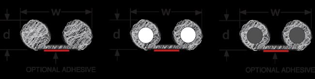EMV Drahtgestrick Dichtungen doppelrund technische Zeichnung