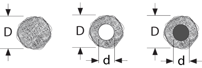 Metal knit gasket round technical drawing
