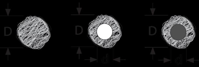 EMV Drahtgestrick Dichtungen rund technische Zeichnung