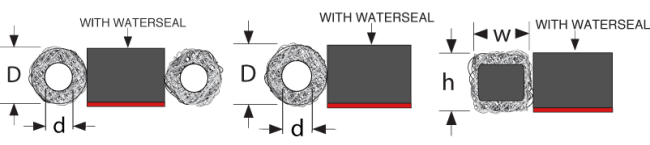 EMV Drahtgestrick Dichtungen mit Wasserdichtung