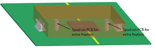 If you are afraid that by vibrations or movements the PCB shielding can let loose from the RF shielding clips then you can fix the PCB shielding can with a spud. For this you need holes on the right places in the design of your PCB and your PCB shielding can.