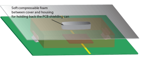 If you are afraid that by vibrations or movements the PCB shielding can let loose then you can also place a piece of soft compressable foam between the PCB and the housing of the device. For electric discharge you can also use a EMI gasket or an electrically conductive foam.