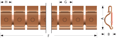 Beryllium-Kupfer Stick-on Fingerstock 2332-05 Technische Zeichnung Für EMV Abschirmung