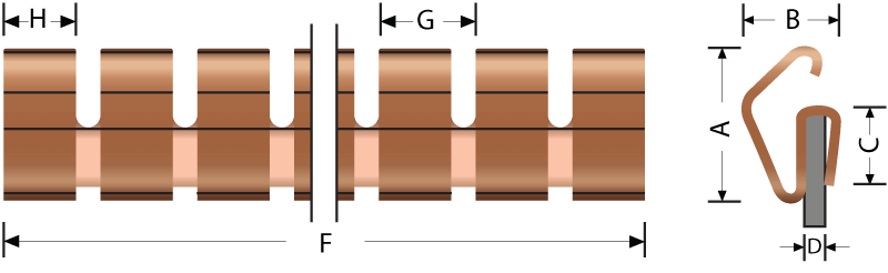 Beryllium copper Angle Fingerstrip / Fingerstrock 2503 | Untuk perisai EMI / RFI