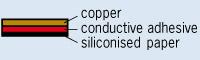 3201 Kupferband mit leitfähigem Klebstoff technische Zeichnung
