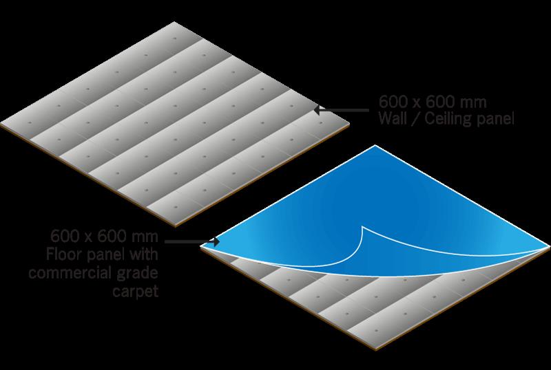 3600 Ferrite penyerap ubin dalam format panel