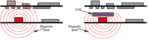 5780-Effect-Diagram-magnetic-shield