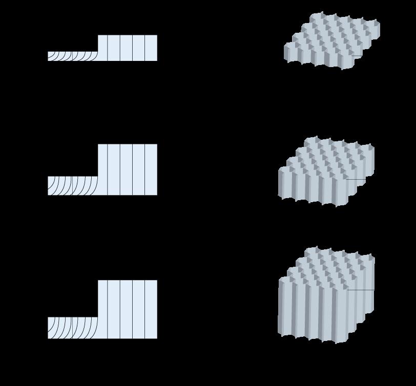 Frameless EMC honeycomb ventilation panels types