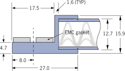 9520 Panel de ventilación de malla tejida EMC Marco D