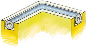O-profile watertight gasket