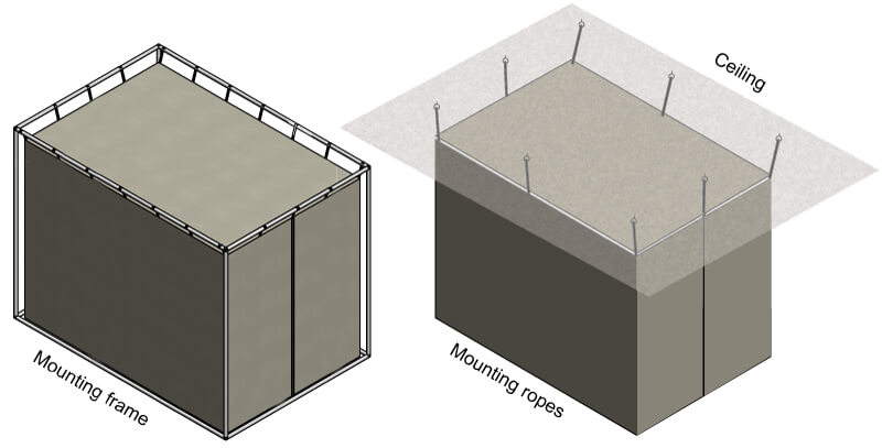 Faraday tent mounting options